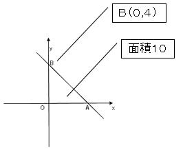 関数の問題の解答