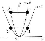 関数_10