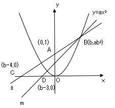 関数_14