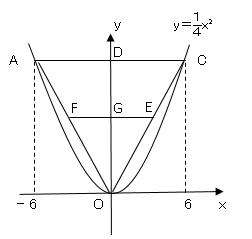 関数_20