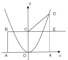 関数_23