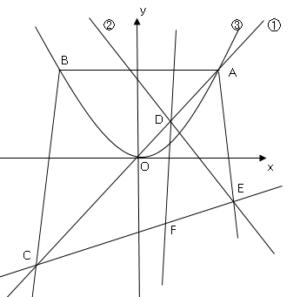 関数_25