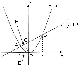 関数_33