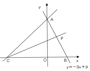 関数_35