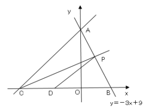 関数_36