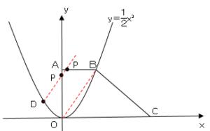 関数_40