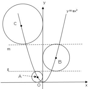 関数_49