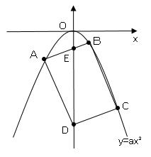 関数_52