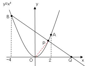 関数_54