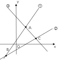 関数_57