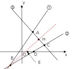関数_61