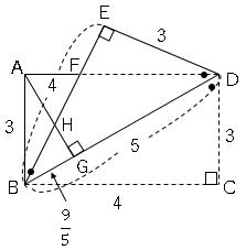 図形と証明21