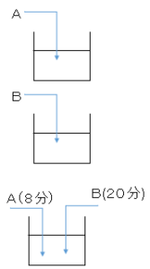 方程式の問題10