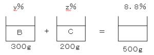 方程式の問題8