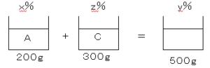 方程式の問題9