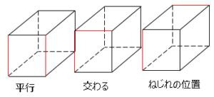 空間図形14