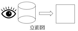 空間図形22