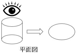 空間図形23