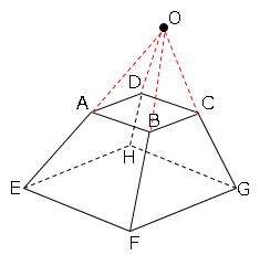 立体の表面積と体積4