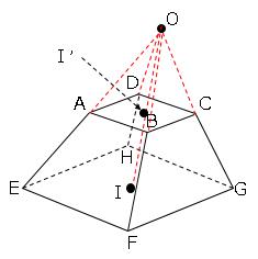 立体の表面積と体積5