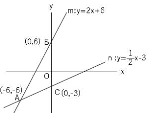 関数_132
