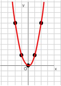 関数_141