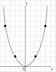 関数_142