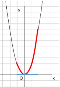 関数_143