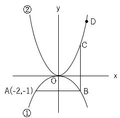 関数_149