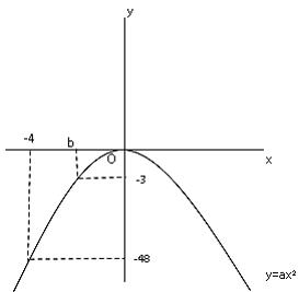 関数_153