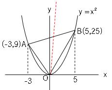 関数_156