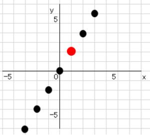 関数_72
