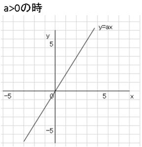 関数_76