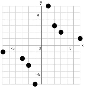関数_81