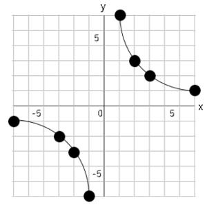 関数_82