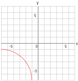 関数_96