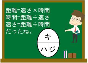 文字の式23