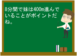 方程式15