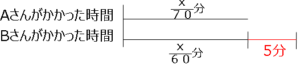 方程式_13