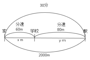 方程式_20