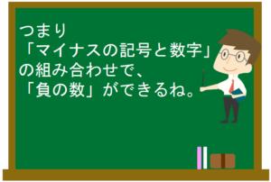 正の数・負の数と四則演算2