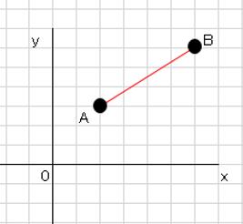 立体の表面積と体積92