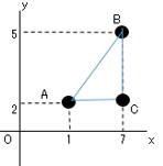 立体の表面積と体積94