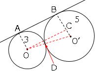 立体の表面積と体積96