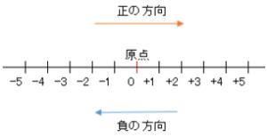 計算_15