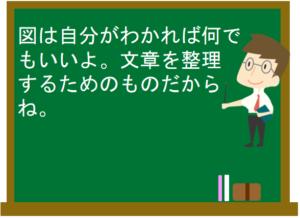 連立方程式13