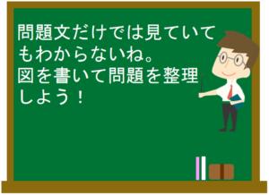 2次方程式13