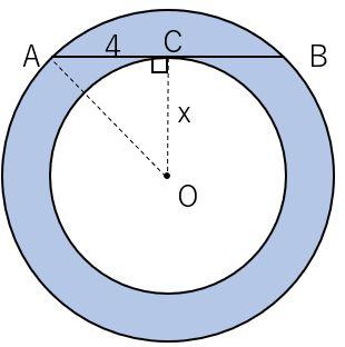 公式 円 の 面積 内接円の半径と三角形の面積